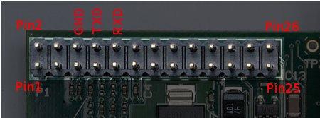 RPi P1 header